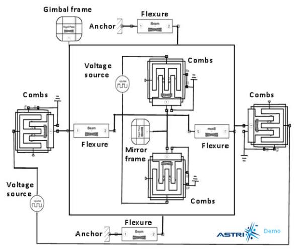 Schematic of MEMS Micro Mirror