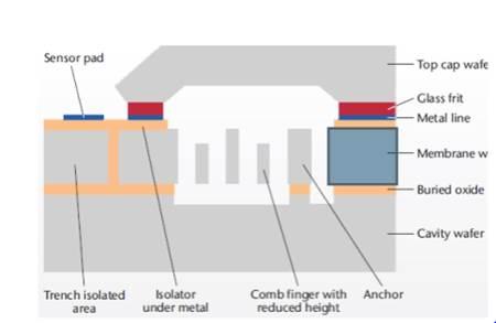 Accelerometer_cut_through.jpg